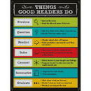 Carson Dellosa CD-114113 Things Good Readers Do Chartlet - Gr 2-8