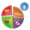 Edupress EP-3198 Myplate Instructional Accents